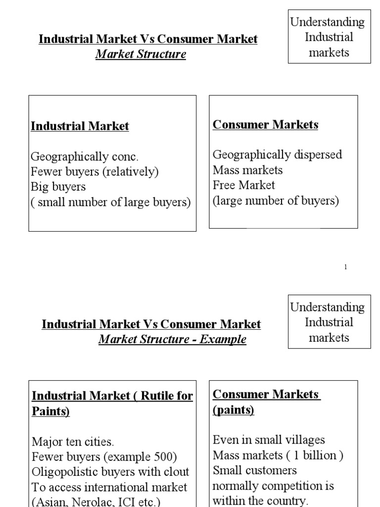 industrial market vs consumer market procurement market economics