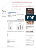 Exercícios Resolvidos Sobre Gráficos e Tabelas – Saber Matemática