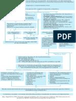 Algoritmo de reposiscion de liquidos.pdf