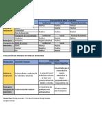 2 Caso Cma - Análisis de Pros y Contras (1)