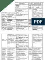 programación cta 2º SAN-2013.doc