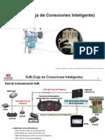 Caja de Interconexion Kia