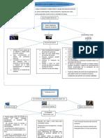 Mapa conseptual.pdf
