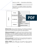 03 - Apunte Software