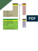 15 Base de Datos Proceso Trazabilidad Fruto Uchuva Tablas 24sep13 (1)