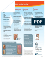 Flow Chart Diabetic Foot Ulcer