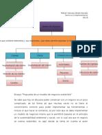 Mapa Conceptual y Ensayo Del Modelo de Negocios