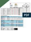 2016 Chilliwack Major Results