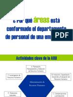 Areas Clave personal-empresa-administración