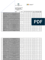 Rezultate ONM 2016 Clasa V