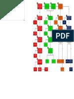 Diagrama de Decisión RCM M. Calderón