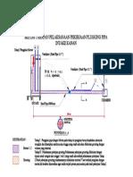 Abd 01 Sketsa Plugging Pipa Intake-model