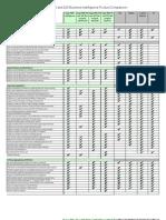 SageMAS Intelligence Comparison- FRX, Biznet, Alchemex, Crystal, F9