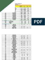 Estadistica Minera 2014 Actualizado Al 28-10-2015