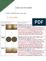 Tunisian Coins List Needed
