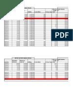 API RP2a Tubular Checks