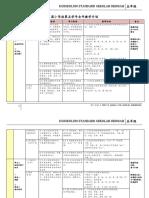 RPT BAHASA CINA SEKOLAH KEBANGSAAN KSSR TAHUN 5.pdf
