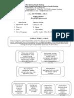 F2. Analisis Pembelajaran diges 2.1.doc