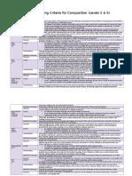 Marking Criteria Composition