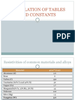 Compilation of Tables and Constants