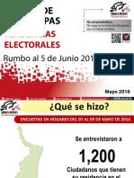 Encuesta Mitofsky Tamaulipas