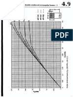 EC2 Design Charts for Doubly-Reinforced Sections & Columns