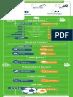 Comparatif Euro 2016