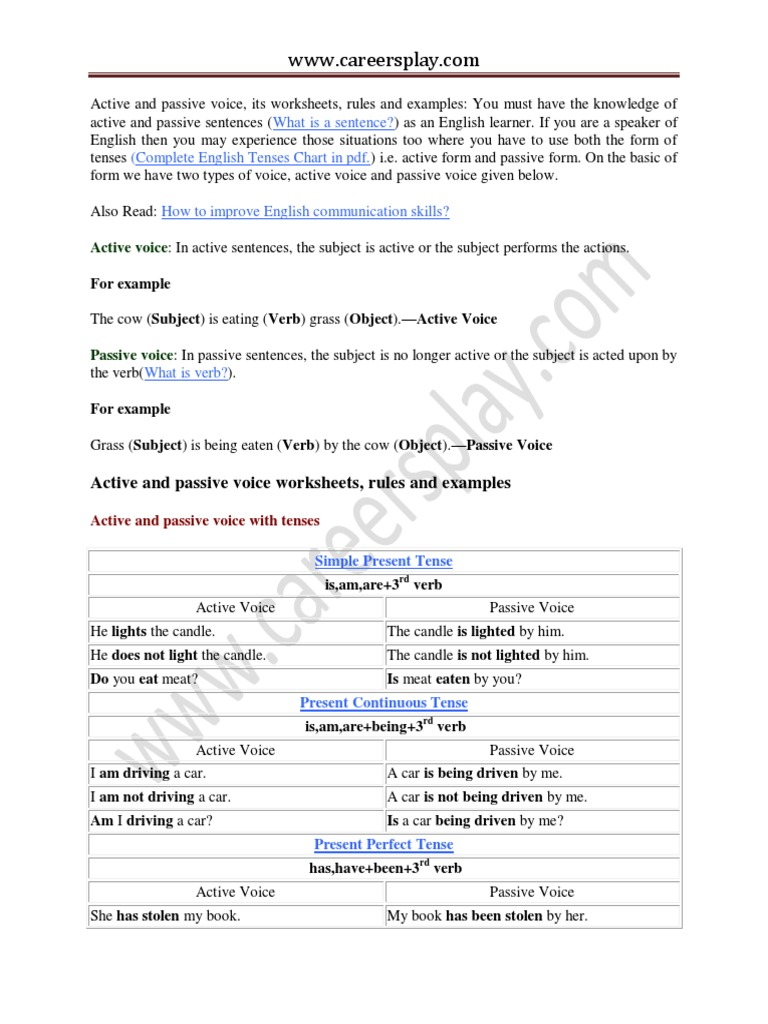 Active And Passive Voice Perfect Grammar Verb