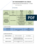 essencialparaexameportugues2fasefuncionamentodalinguafranciscocubal.pdf