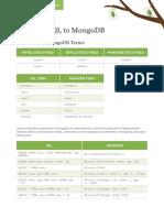 sql_to_mongo.pdf