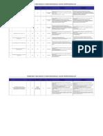 Lista de Casos E2E 21L Con Teleprotección L2275 RMA-CJM