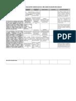 Matriz de Contextualización Curricular Del Área Investigación Aplicada IV