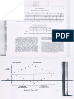Bartok MSPC Appendix