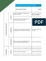 Plan Haccp-fabricacion de Anchoas Enlatadas