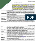 Pauta Taller 1 Estadistica IV 2016