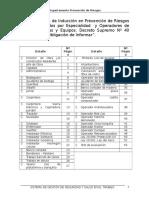 Cartilla Induccion DS 40. Por Especialidad