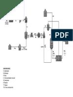 Sintesis de HNO3- Proceso Ostwald