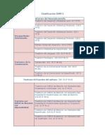 DSM5 Trastornos Del Neurodesarrollo