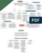 Mapa Conceptual Costos - Cipa Talento Financiero Grupo 01 (2)