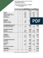 CARTAMO_-COSTO_PRODUCCION_SAGARPA_O.I._2015-2016.pdf