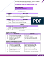 Nombres de Presidentes 2015-2018 Del Estado de Guerrero
