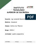 Cuadro Comparativo Carlos Tiburcio