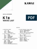 K1-II_Waveform_List
