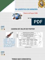 Gestión Logística en Minería - SCM (UNMSM)
