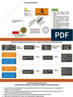 Bahan Surveyor Kadastral.pdf