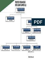 Struktur Organisasi Camat
