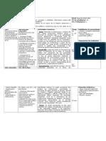 CLASE 1 (Instituciones Políticas) - PLANIFICACIÓN