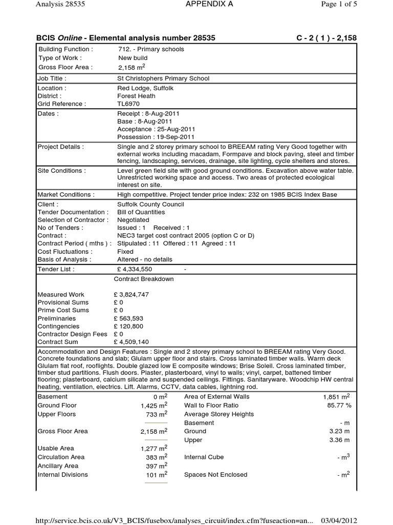 Appendix A Cost Analysis 28535 1 Wall Basement M2 Fuse Box