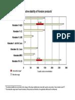Alkaline Stability of Kieralon Products