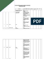 Rancangan Pengajaran Tahunan Geog Kbsm t2